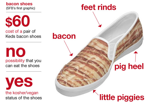 baconshoes0530